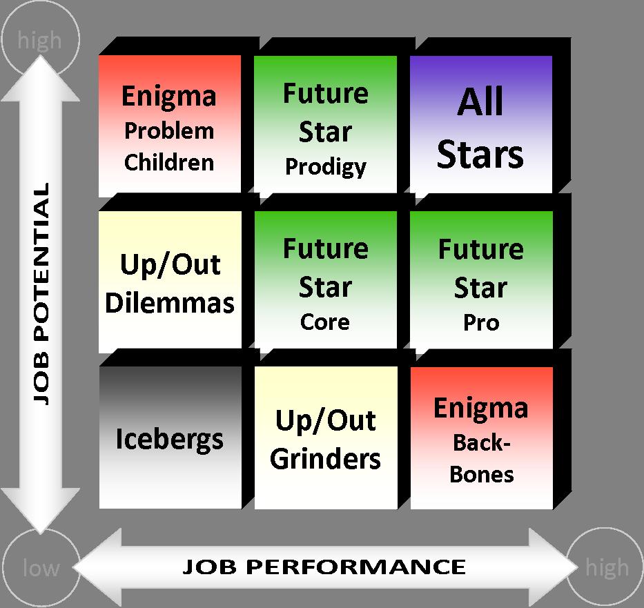 9 box ALL STARS