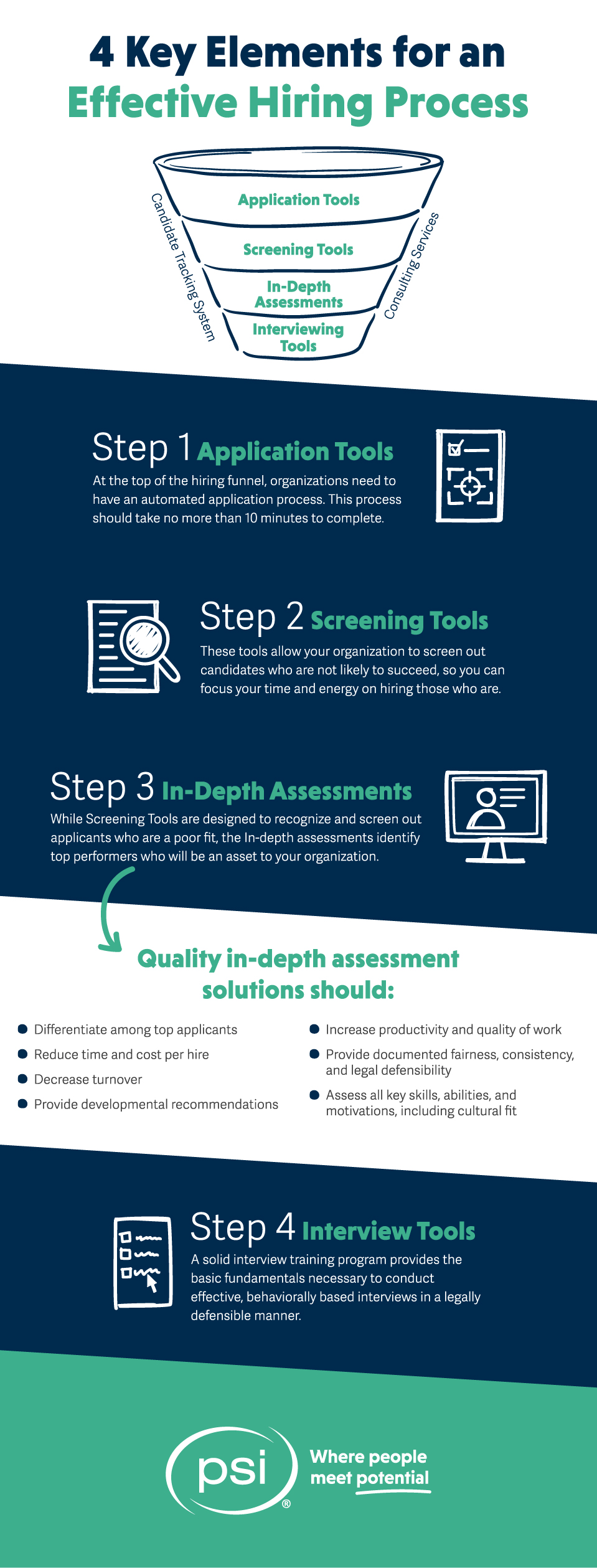 4_elements_to_hiring_infographic