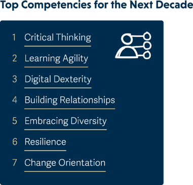 Top-Competencies-for-the-Next-Decade-graphic
