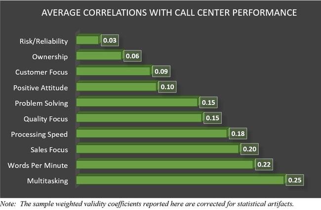 call_center_performance.jpg