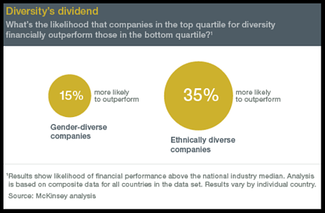 reasons to hire women leaders diversitys dividend-023289-edited.png