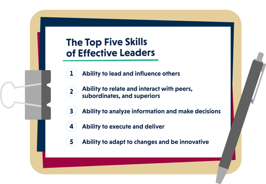 CAL-Top-5-Skills-Leaders-List