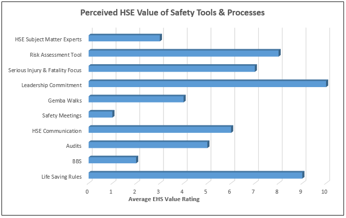 safety-tool-value.png