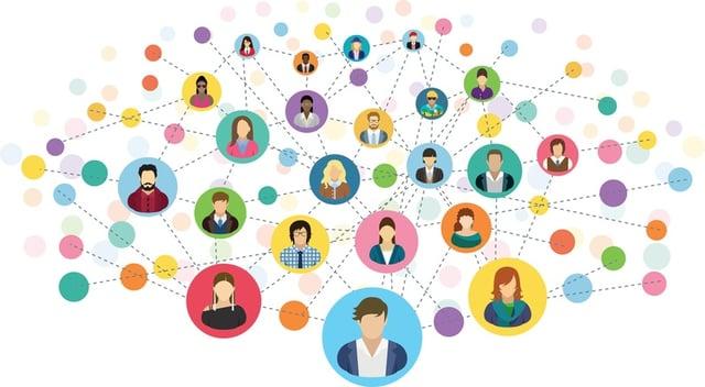 employee-assessment-social-media.jpg