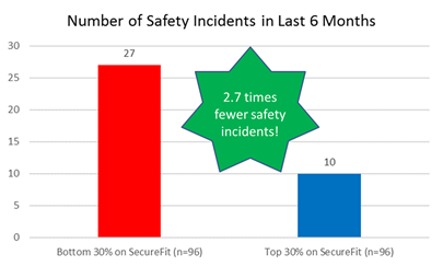safety assessment improves workplace safety.png