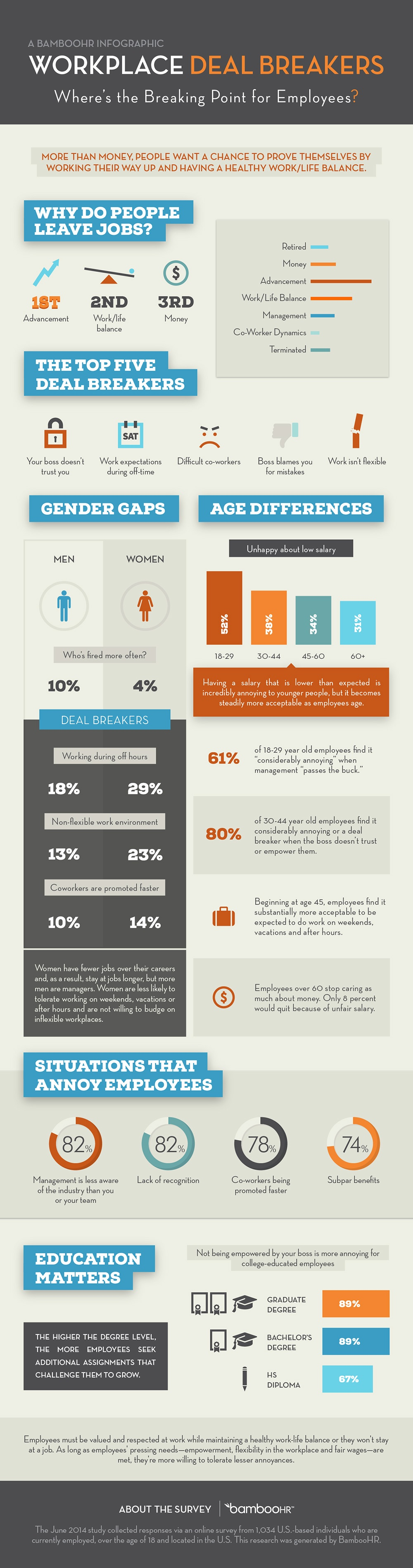 Workplace-Deal-Breakers-Infographic